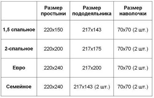 razmery-postelnogo-belya
